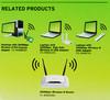 Сетевой адаптер WiFi TP-LINK TL-WN881ND PCI Express x1 вид 9