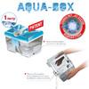 Пылесос THOMAS Aqua-Box Perfect Air Allergy Pure, 1700Вт, белый/синий вид 29