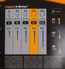 Топор Fiskars X25-XL большой черный/оранжевый (1015643) вид 7