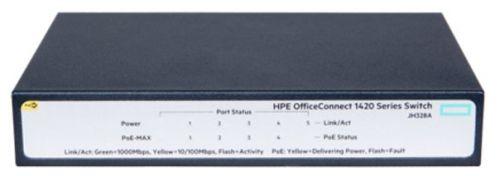 Коммутатор HPE OfficeConnect 1420, JH328A