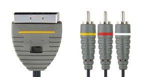 Кабель-переходник аудио-видео BANDRIDGE 3хRCA (m)  -  SCART (m) ,  2м [bvl5602]
