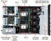 Сервер IBM ExpSell x3650M4 E5-2620/1x8GB/OB HS2.5inSAS/SATA/M5110e/Multi/550W/Rack SP48Fix (7915E3G) вид 7