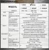 Источник бесперебойного питания POWERCOM Raptor RPT-800A,  800ВA вид 7