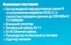 Беспроводной роутер TP-LINK TD-W8960N,  ADSL 2/2+ вид 14