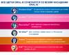 Электрическая зубная щетка ORAL-B Trizone 1000 белый [80228231] вид 25