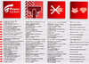 Ручной пылесос PHILIPS PowerPro Duo FC6162/02, красный вид 14